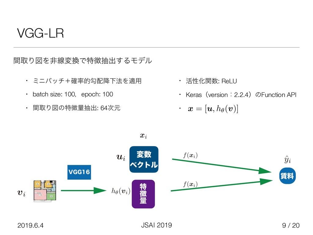 / 20 JSAI 2019 2019.6.4 VGG-LR !9 • ϛχόονʴ֬తޯ...