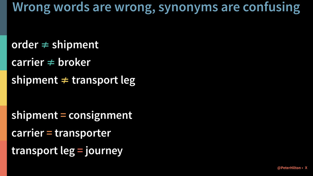 Wrong words are wrong, synonyms are confusing o...