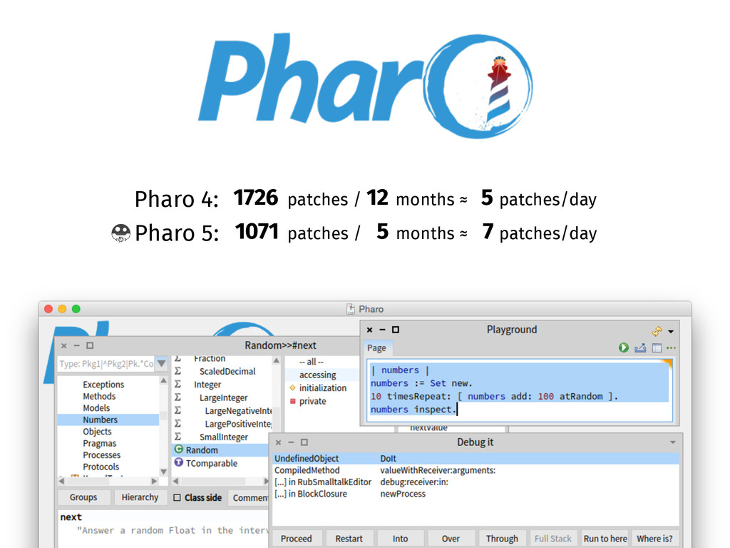Pharo 4: patches / months ≈ patches/day 1726 12...