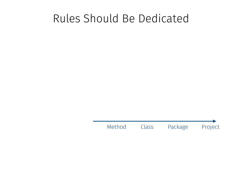 Method Class Package Project Rules Should Be De...