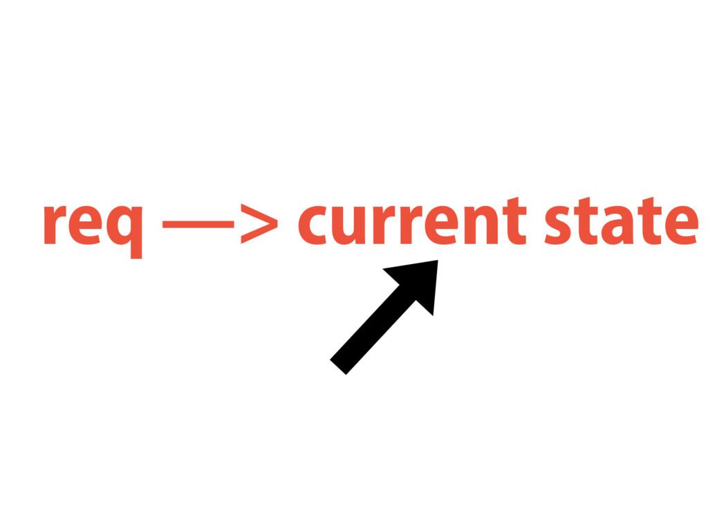 req —> current state