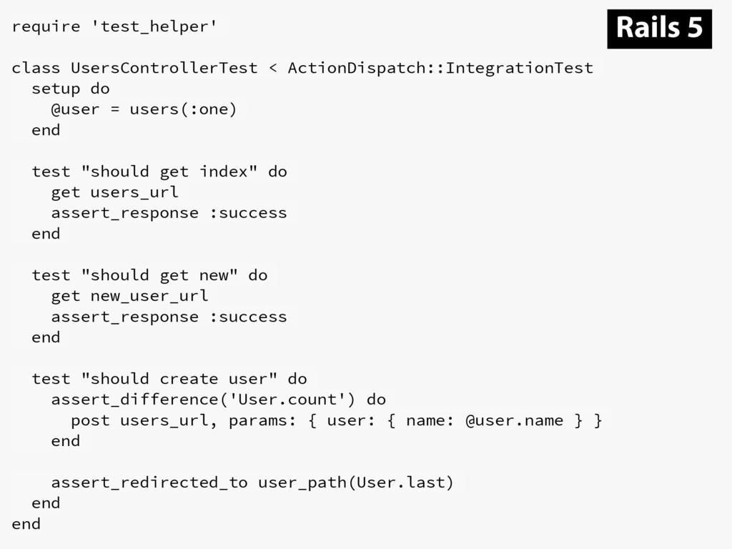 require 'test_helper' class UsersControllerTest...