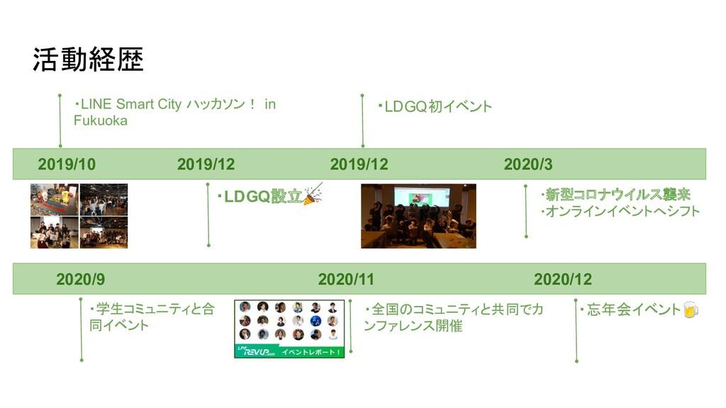 活動経歴 2019/10 ・LINE Smart City ハッカソン! in Fukuoka...