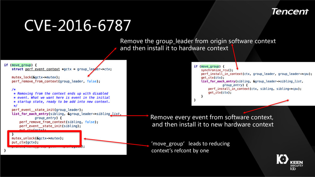 CVE-2016-6787 Remove the group_leader from orig...