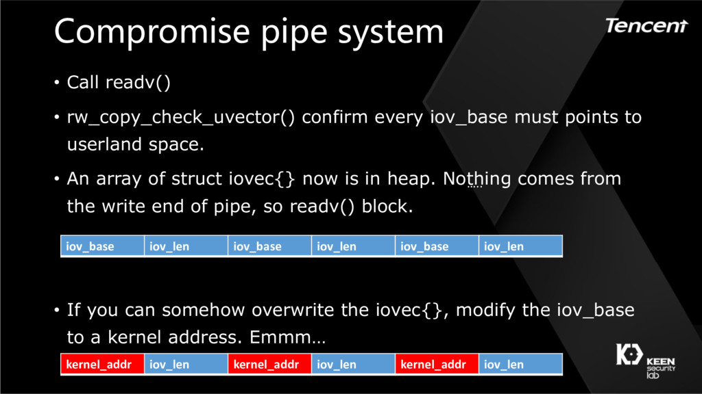 Compromise pipe system • Call readv() • rw_copy...