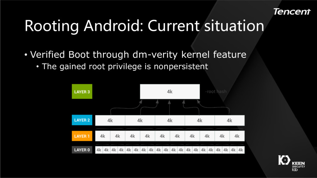 Rooting Android: Current situation • Verified B...