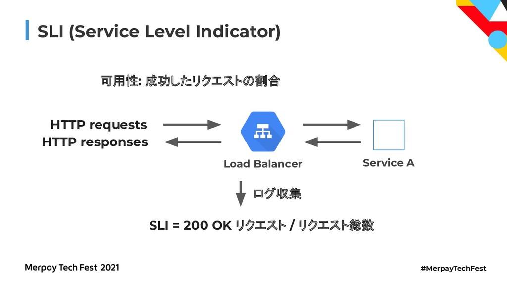 #MerpayTechFest SLI (Service Level Indicator) 可...