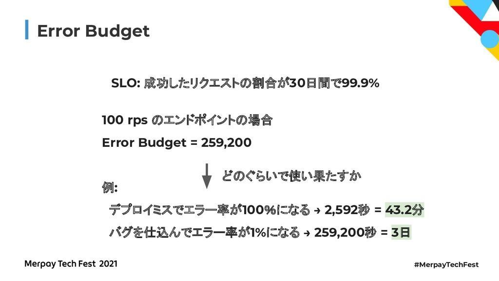 #MerpayTechFest Error Budget SLO: 成功したリクエストの割合が...