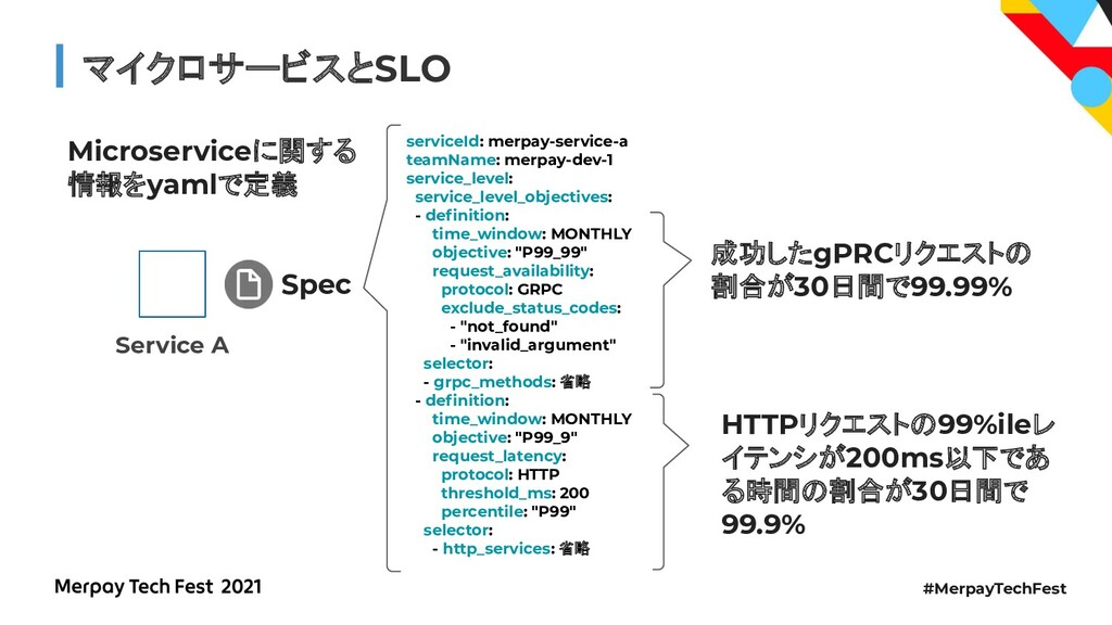 #MerpayTechFest マイクロサービスとSLO Service A serviceI...