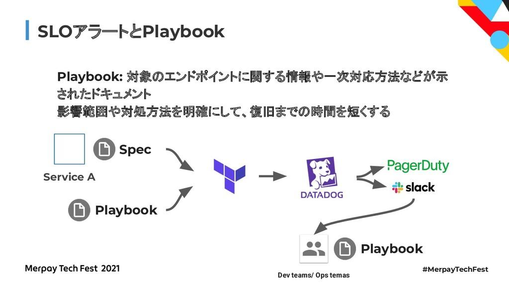 #MerpayTechFest SLOアラートとPlaybook Playbook: 対象のエ...