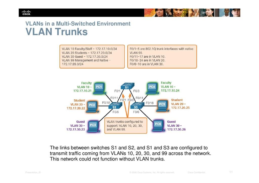 Presentation_ID 11 © 2008 Cisco Systems, Inc. A...