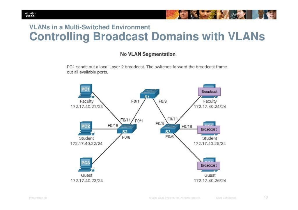 Presentation_ID 13 © 2008 Cisco Systems, Inc. A...