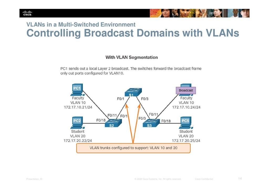 Presentation_ID 14 © 2008 Cisco Systems, Inc. A...