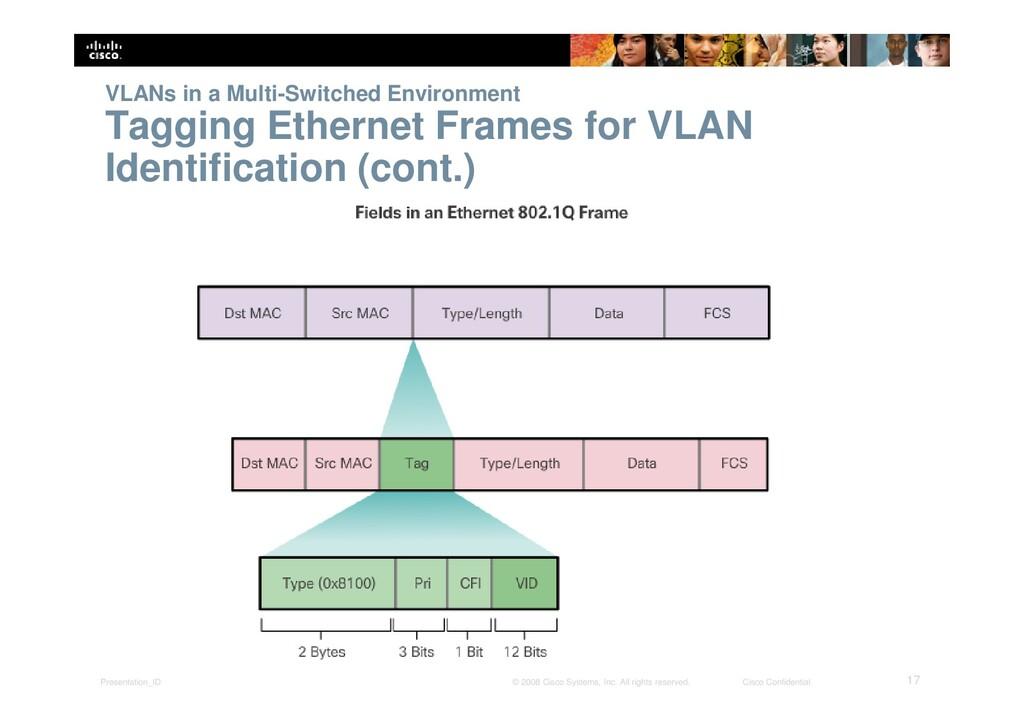 Presentation_ID 17 © 2008 Cisco Systems, Inc. A...