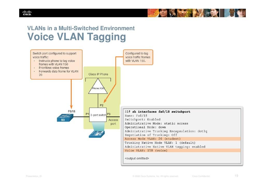Presentation_ID 19 © 2008 Cisco Systems, Inc. A...