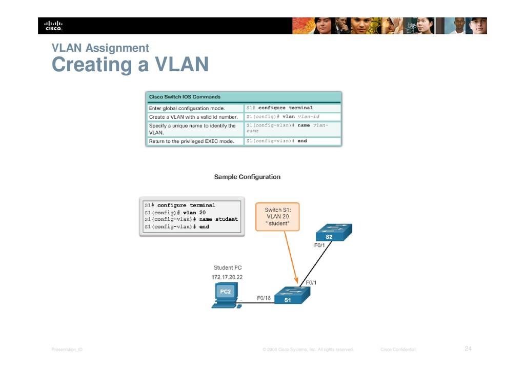 Presentation_ID 24 © 2008 Cisco Systems, Inc. A...