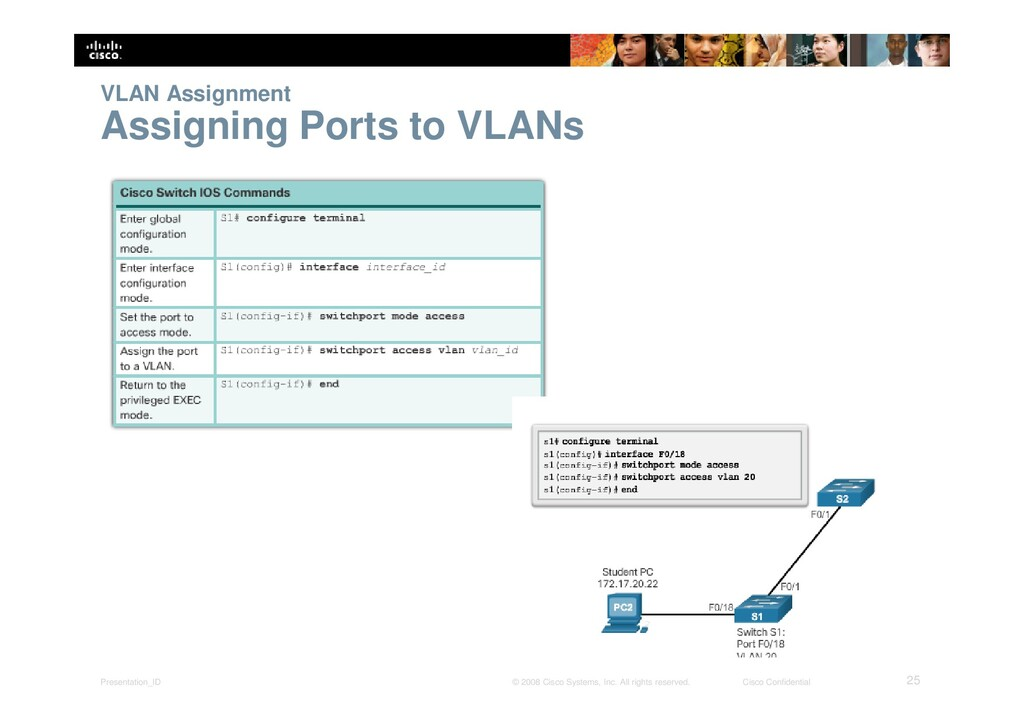 Presentation_ID 25 © 2008 Cisco Systems, Inc. A...
