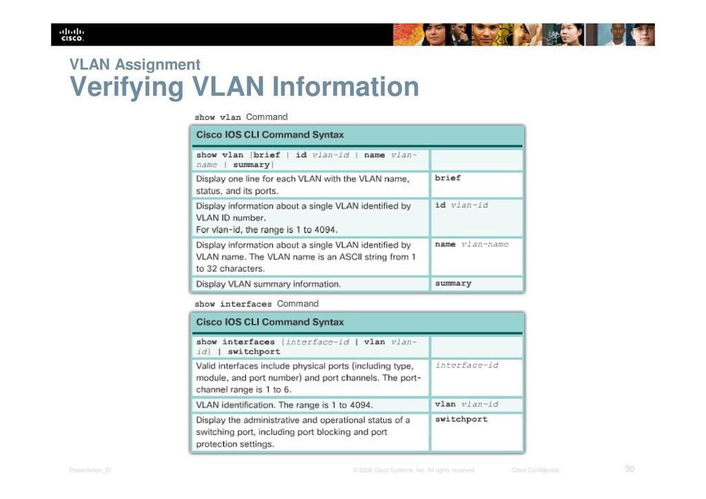 Presentation_ID 30 © 2008 Cisco Systems, Inc. A...