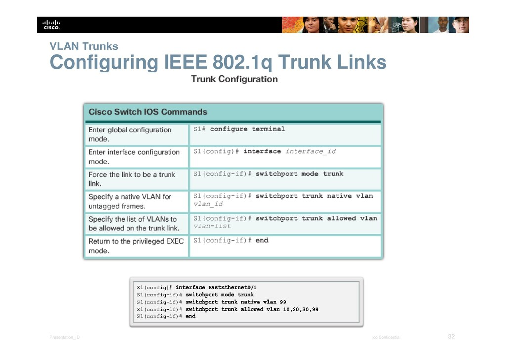 Presentation_ID 32 © 2008 Cisco Systems, Inc. A...