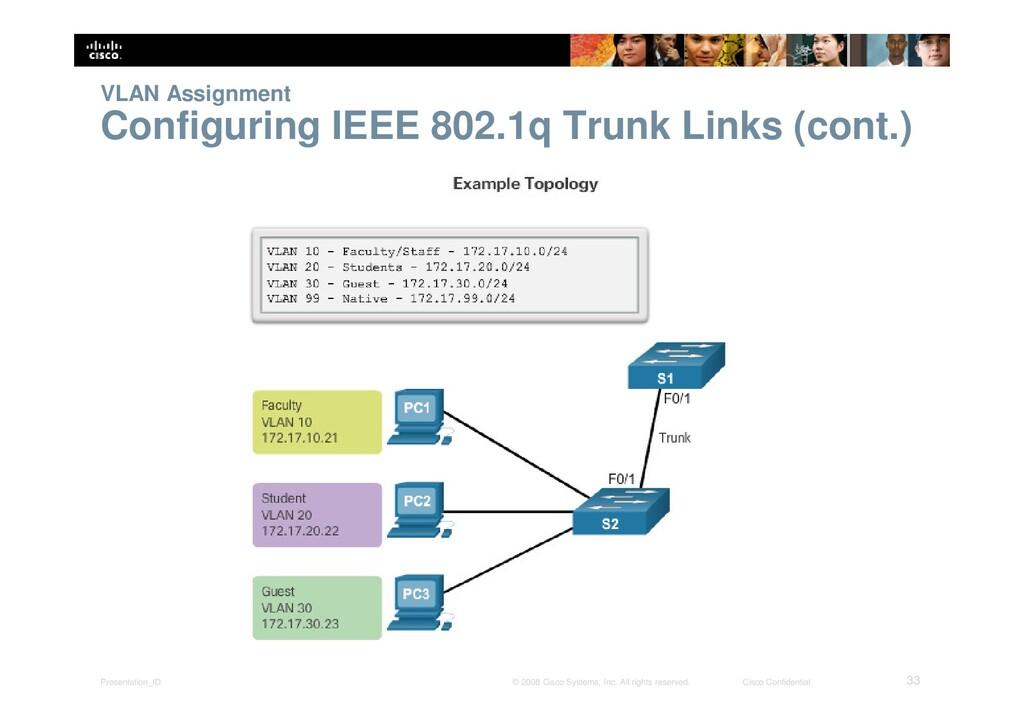 Presentation_ID 33 © 2008 Cisco Systems, Inc. A...