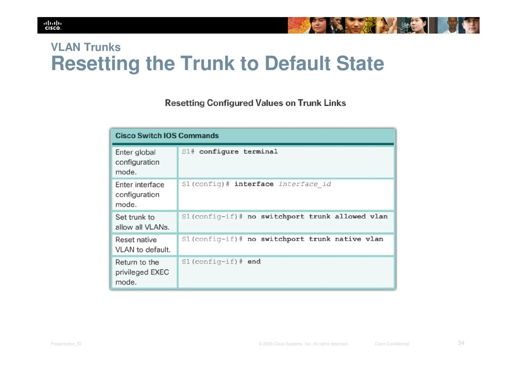 Presentation_ID 34 © 2008 Cisco Systems, Inc. A...