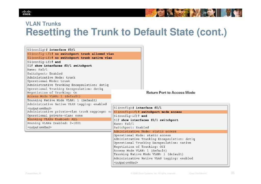 Presentation_ID 35 © 2008 Cisco Systems, Inc. A...