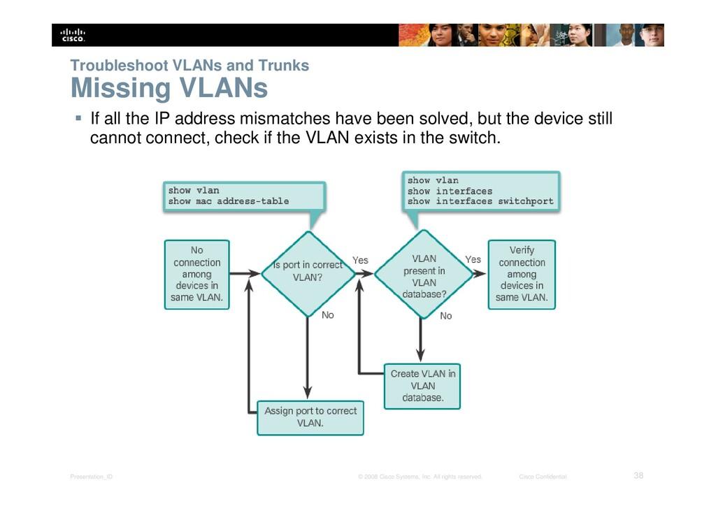Presentation_ID 38 © 2008 Cisco Systems, Inc. A...