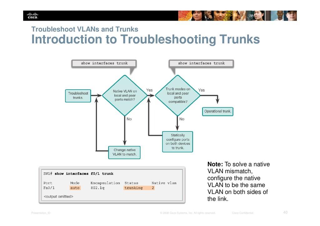 Presentation_ID 40 © 2008 Cisco Systems, Inc. A...