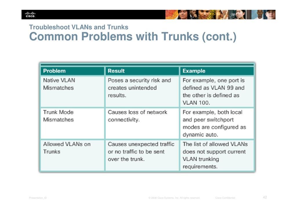 Presentation_ID 42 © 2008 Cisco Systems, Inc. A...