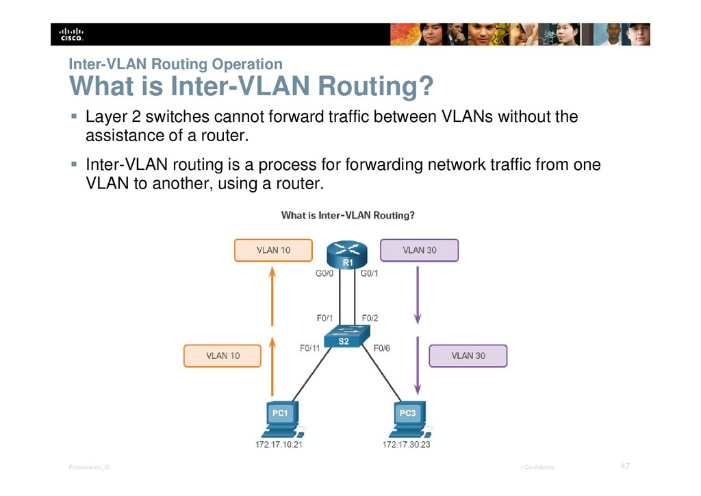 Presentation_ID 47 © 2008 Cisco Systems, Inc. A...