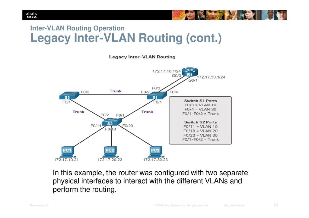 Presentation_ID 49 © 2008 Cisco Systems, Inc. A...