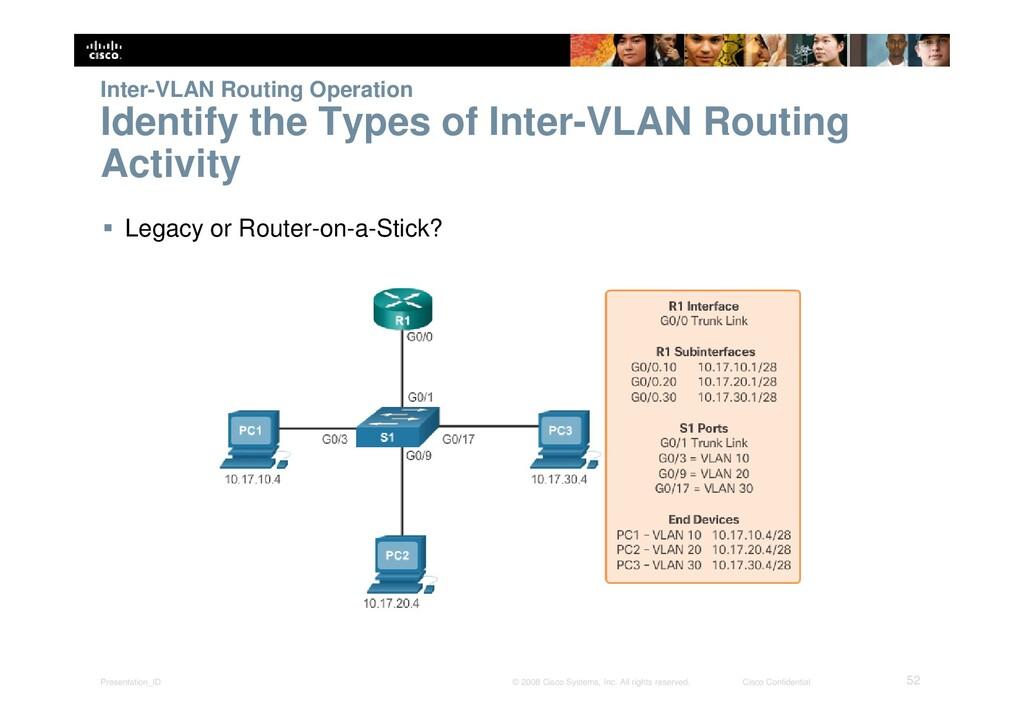 Presentation_ID 52 © 2008 Cisco Systems, Inc. A...