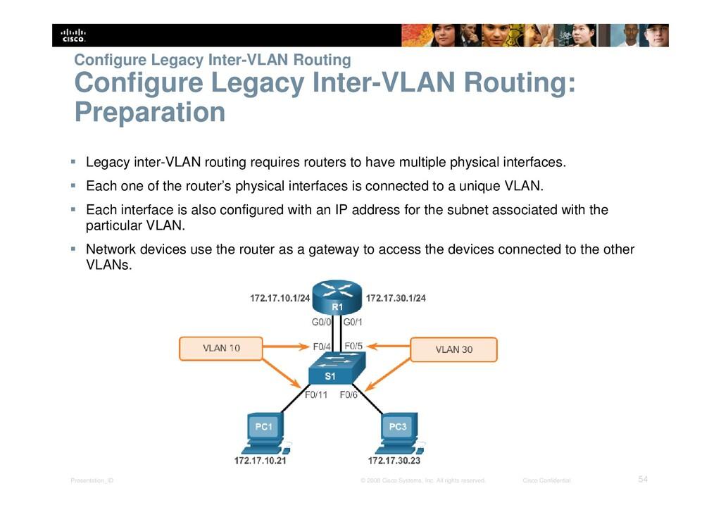 Presentation_ID 54 © 2008 Cisco Systems, Inc. A...