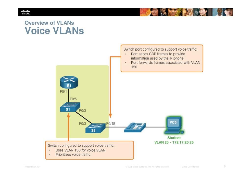 Presentation_ID 9 © 2008 Cisco Systems, Inc. Al...