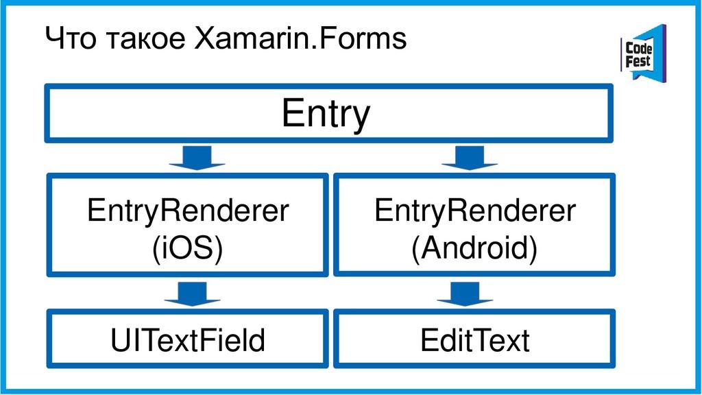 Что такое Xamarin.Forms Entry EntryRenderer (iO...
