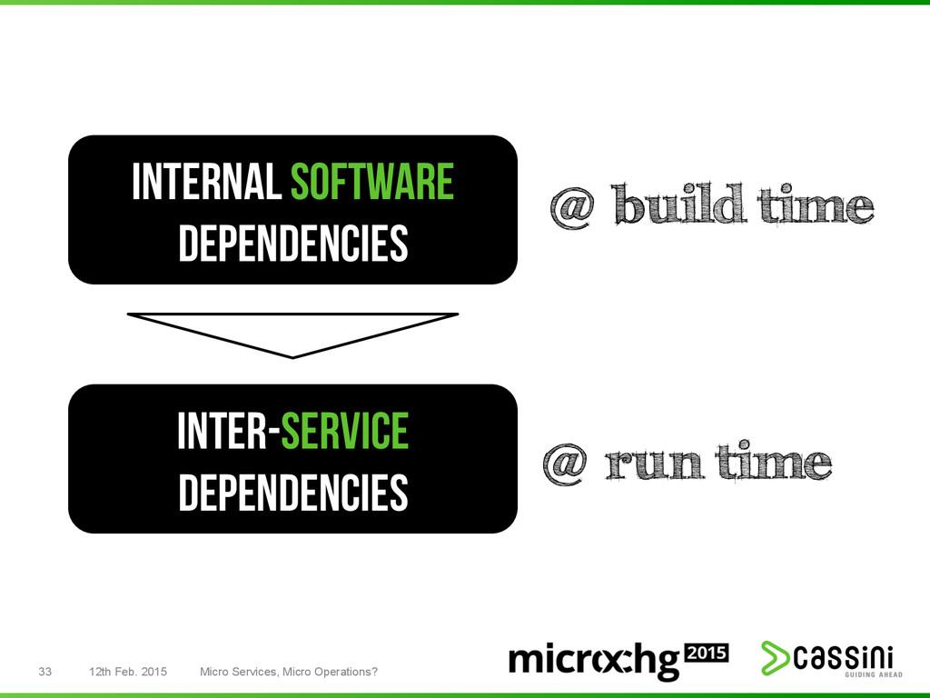 33 12th Feb. 2015 Micro Services, Micro Operati...