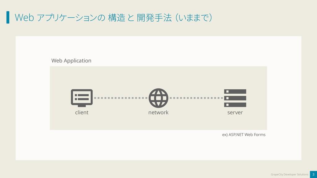 Web Application Web アプリケーションの 構造 と 開発手法 (いままで) ...