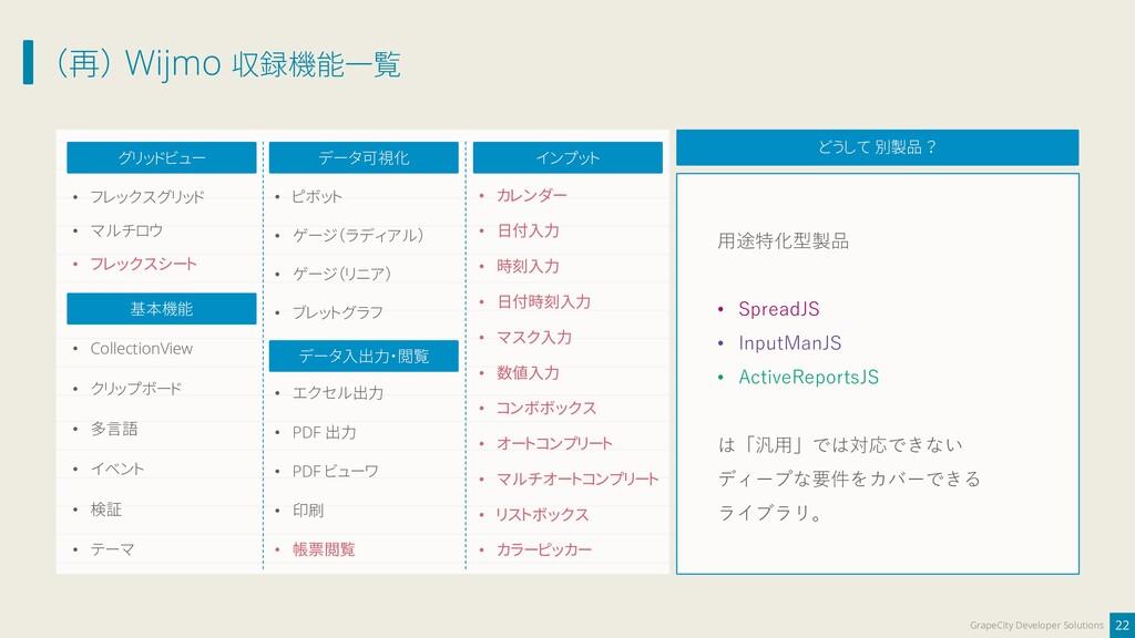(再) Wijmo 収録機能一覧 22 GrapeCity Developer Solutio...