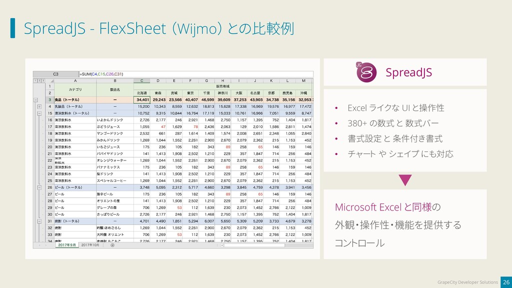 SpreadJS - FlexSheet (Wijmo) との比較例 26 GrapeCity...