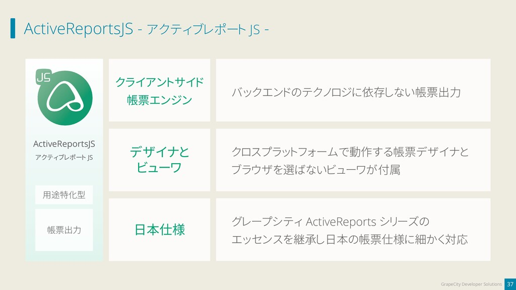 ActiveReportsJS - アクティブレポート JS - 37 GrapeCity D...