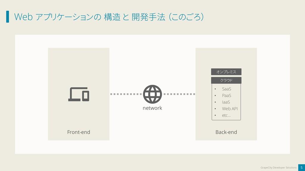 Web アプリケーションの 構造 と 開発手法 (このごろ) 5 GrapeCity Deve...