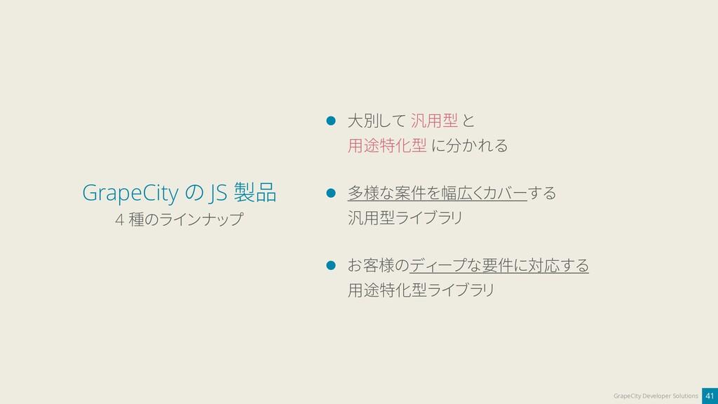 41 GrapeCity Developer Solutions GrapeCity の JS...