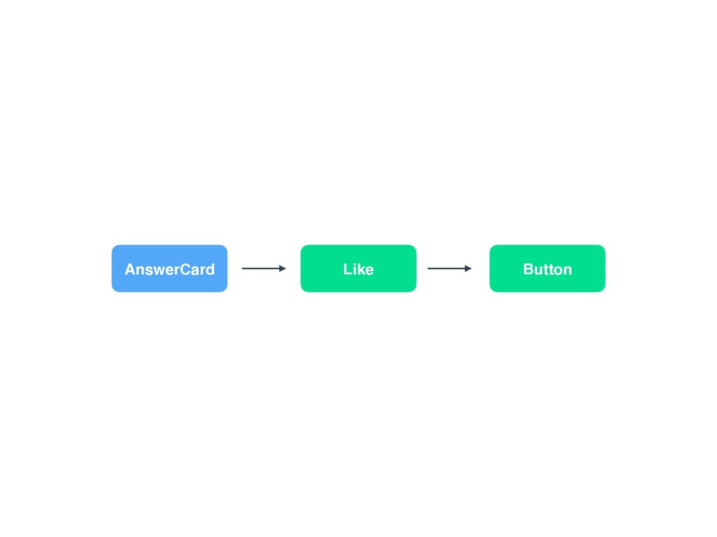 AnswerCard Like Button