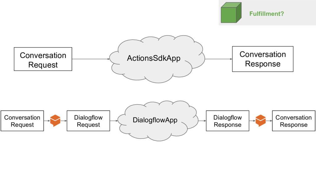 Fulfillment? ActionsSdkApp Conversation Request...