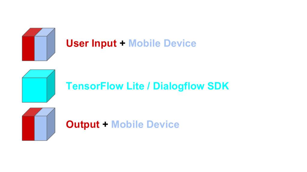 TensorFlow Lite / Dialogflow SDK User Input + M...
