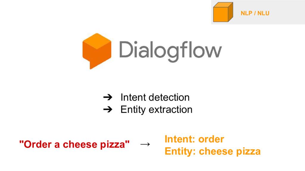 NLP / NLU ➔ Intent detection ➔ Entity extractio...