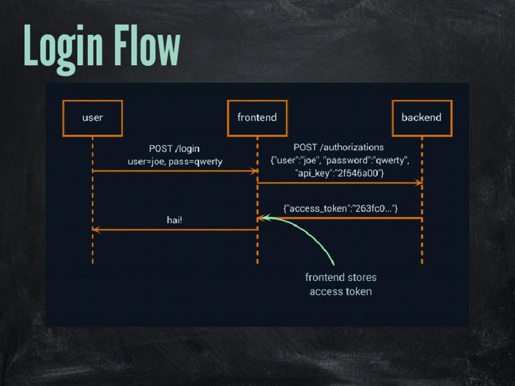Login Flow
