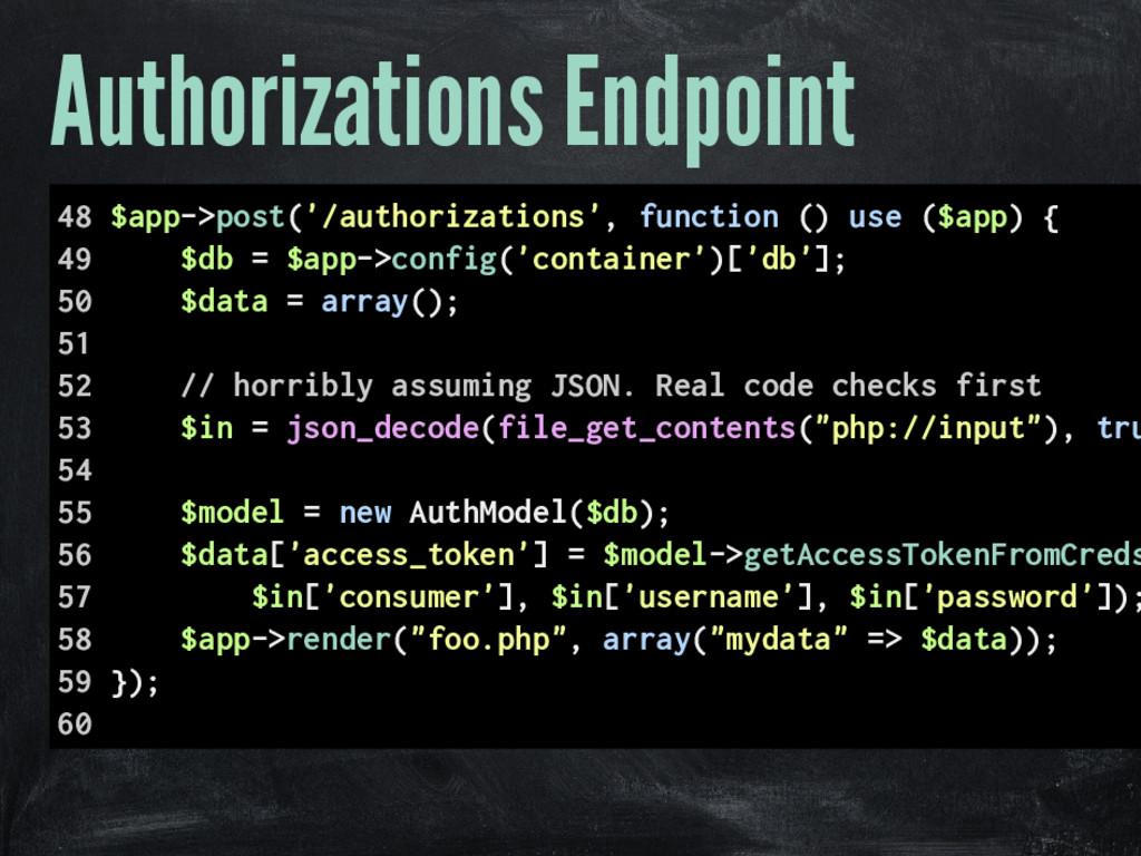 Authorizations Endpoint 48 $app->post('/authori...