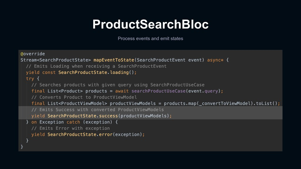 ProductSearchBloc Process events and emit states