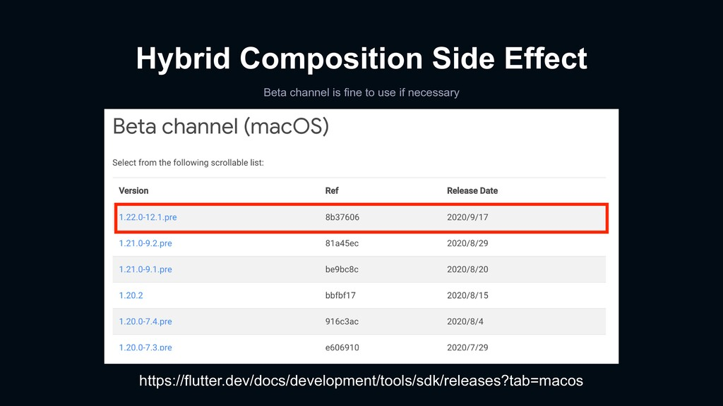 Hybrid Composition Side Effect Beta channel is ...